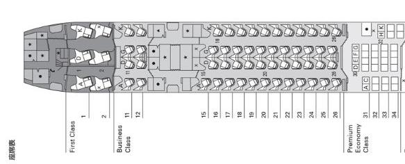 CXB777シートマップ