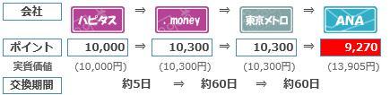 f:id:norikun2016:20170109061239j:plain