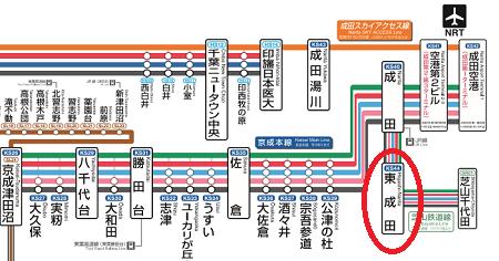 成田へ向かう電車路線