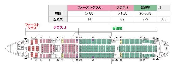 JAL777のシートマップ