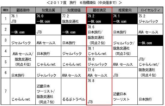 f:id:norikun2016:20171109065546j:plain