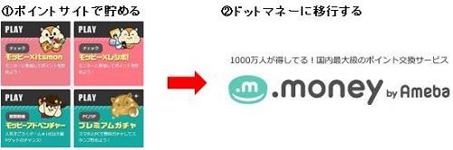 f:id:norikun2016:20171205200945j:plain