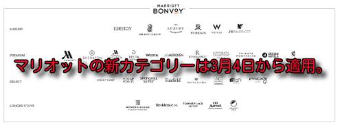 マリオットのカテゴリーが3月4日から変更へ。日本は改悪が多数。予約は早めに!