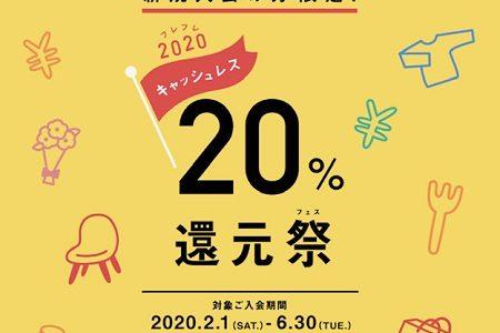 復活!三菱UFJカードで20%還元。年会費無料のVIASOカードがおすすめ!